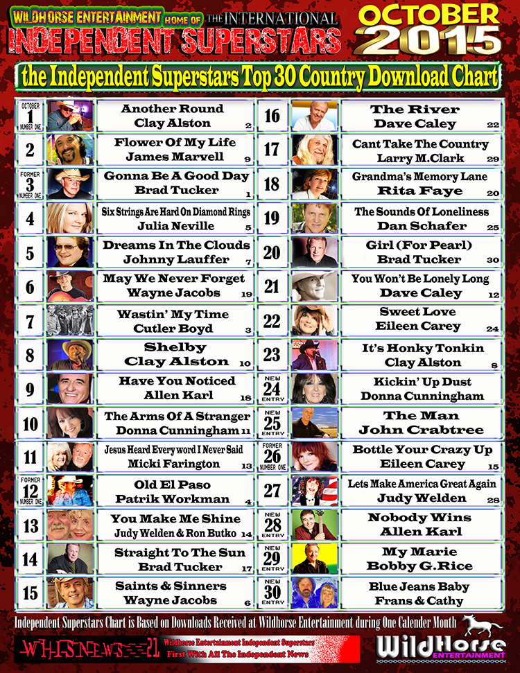 0057 - IDSS Country Charts October 2015s