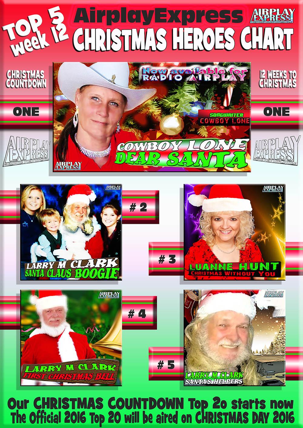 christmas2016top20week12s